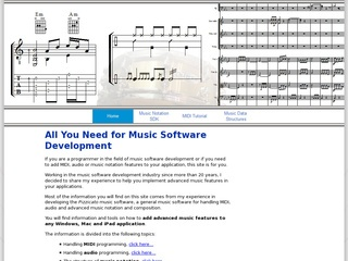 Music Notation Library